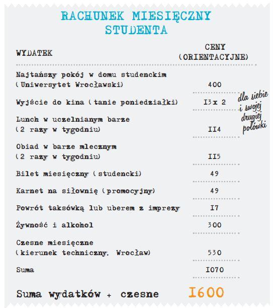 rachunek_studenta